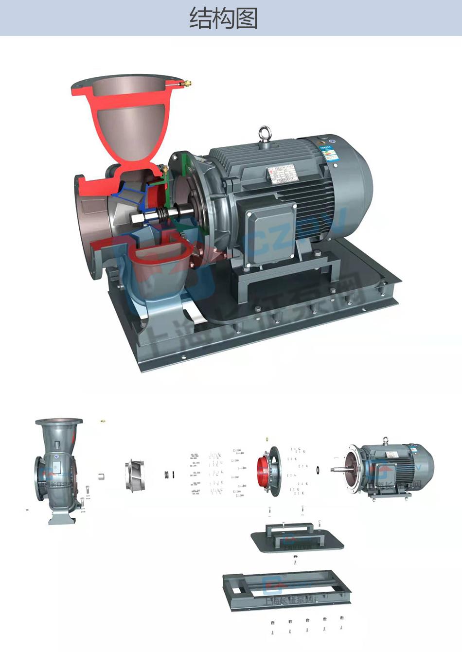 CZW卧式大流量高低温冷却水热水循环泵产品结构图